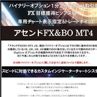 アセンドFX&BOメタトレーダー4